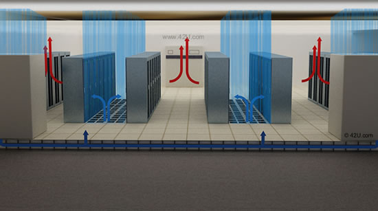 Data Center Curtains / Cold Aisles Containment Curtains
