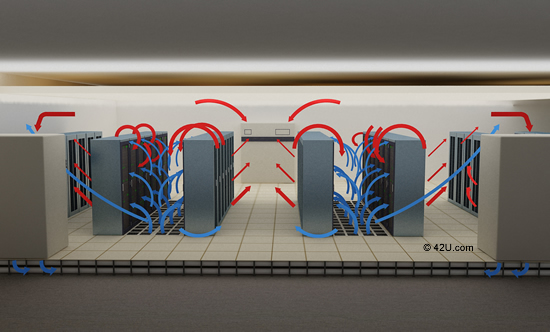 Bypass Air Flow problems (mixing of hot and cold air) in a Data Center