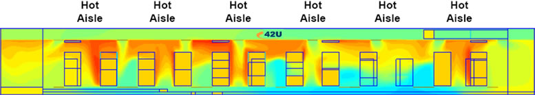 CFD image of datacenter airflow issues