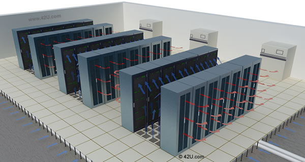 Hot Aisle Cold Aisle Server Rack Configuration