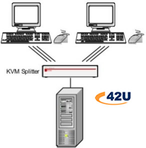 KVM Splitter Diagram