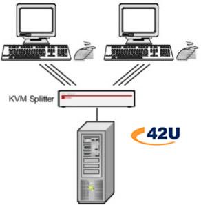 KVM Splitter Diagram