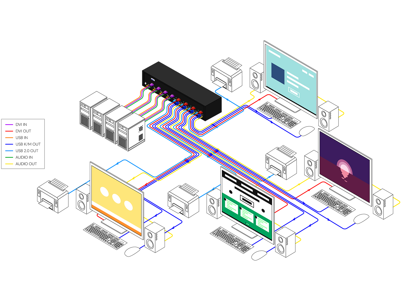 SmartAVI SM-DVN-44X Diagram
