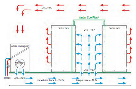 liebert cac installed dc diagram liebert cold aisle containment liebert mini mate wiring diagram at readyjetset.co