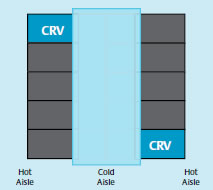 Liebert CRV in data centers where heat density is an issue