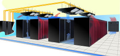 Supplemental Cooling In Server Rooms Amp Data Centers