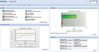 Raritan Power IQ Simplified PDU Management