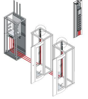 Rittal RimatriX5 Power Management