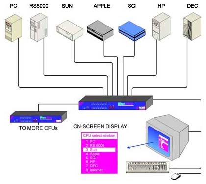 Kvms pro app