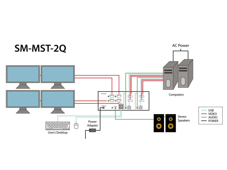 Smart AVI SM-MST-2Q-Diagram