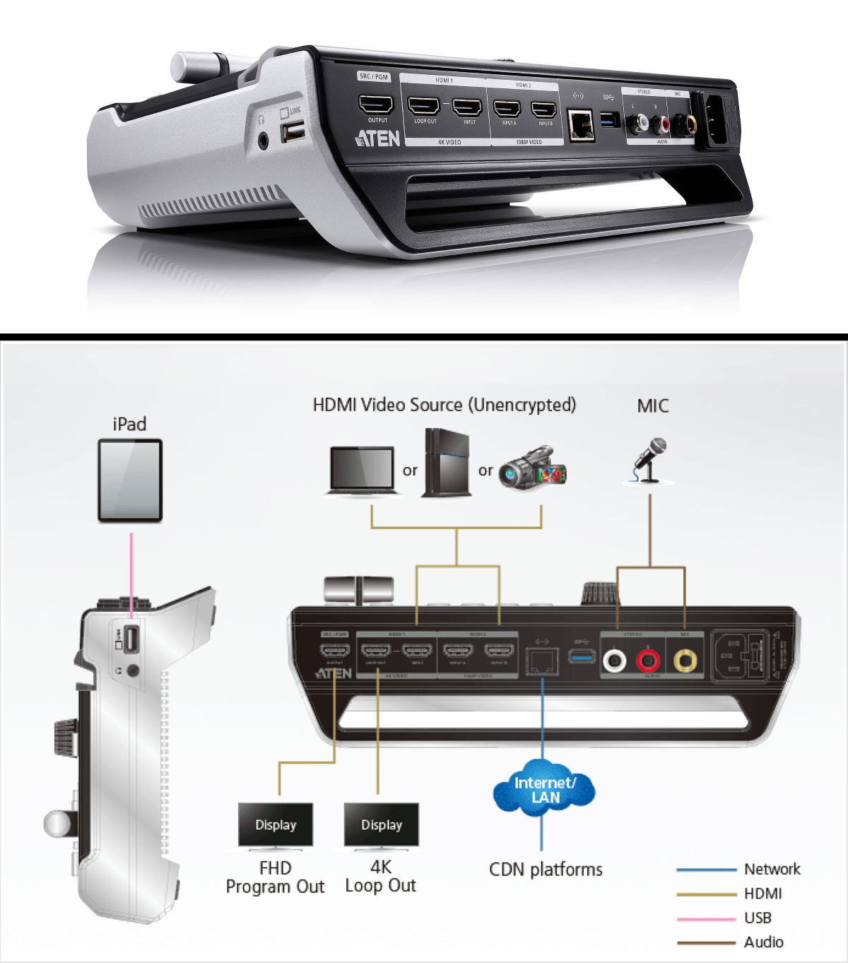 Aten UC9020 Streamlive™ HD Design