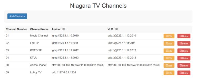 Niagara Video TV