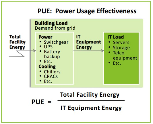 eco efficiency and eco effectiveness of organizations For example, larger national players such as the organisation for economic co- operation and development (oecd 2002), european commission (eu 2005), european environment agency (eea) and the national round table on the environment and the economy (nrtee) have all recognized that eco-efficiency is a.