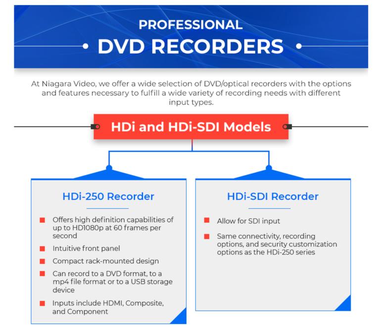 Niagara Video DVD Recorders