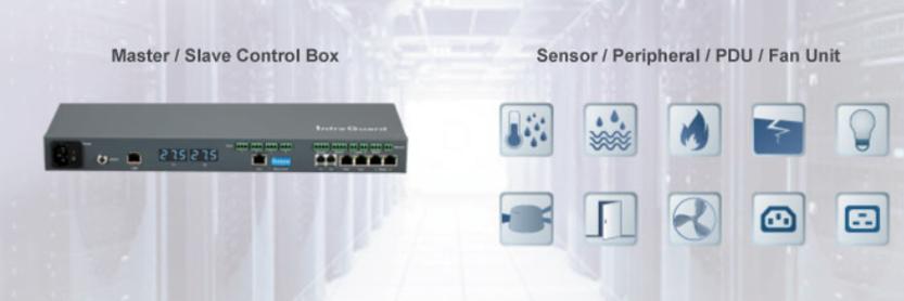 Rack Sensors