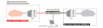 Secure KVM Diagram