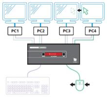 adder-Free_Flow_automated_switching