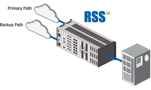 dataprobe-rss_line-redundancy