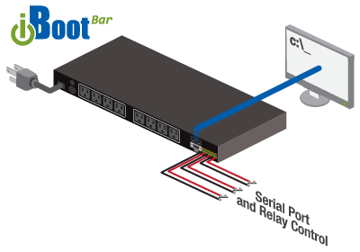 dataprobe-serial-ibootbar