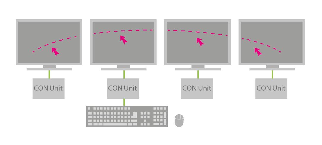 ihse-476 Multiscreen Control Schemata 1