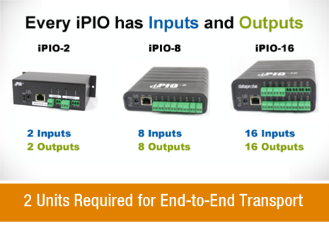 ipio-in-out_465
