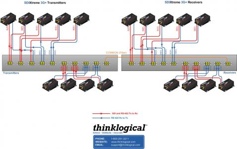 thinklogical -CWDM_Transplex application_18_Channel
